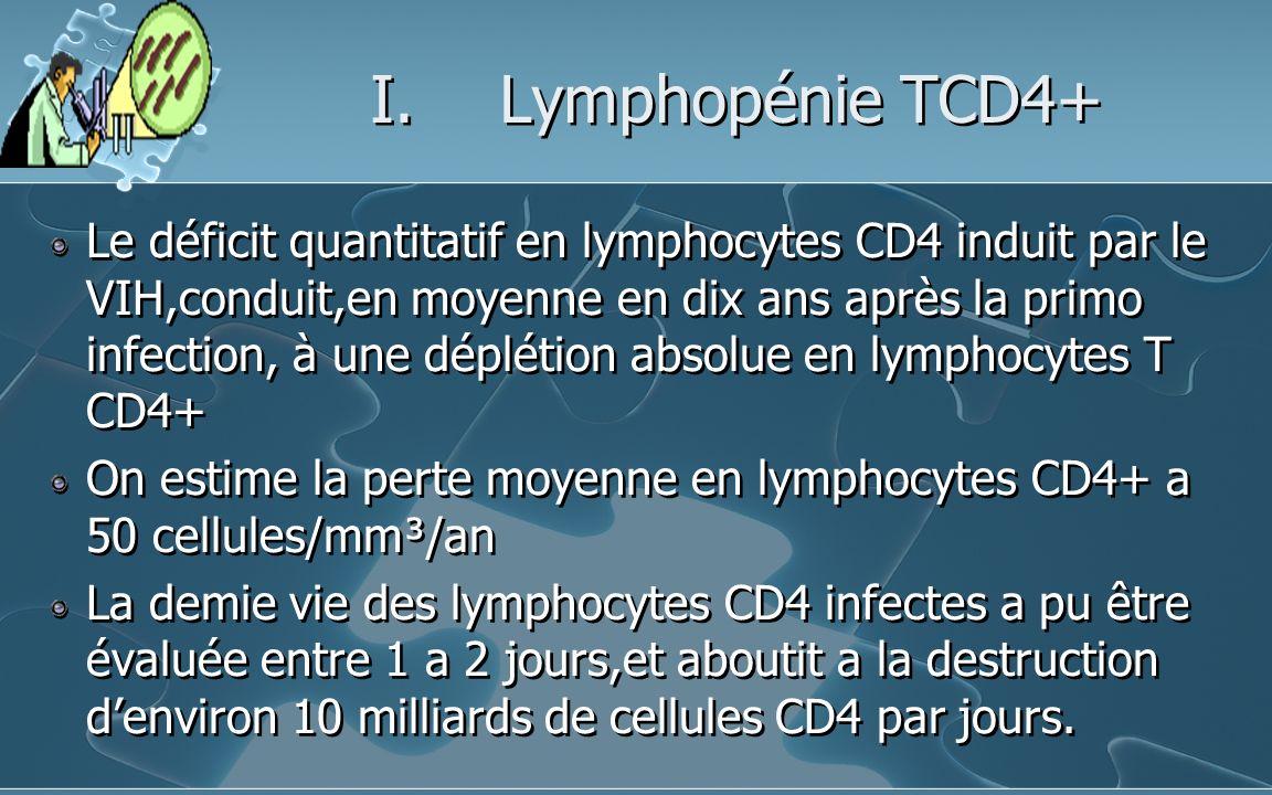 I.Lymphopénie TCD4+ Le déficit quantitatif en lymphocytes CD4 induit par le VIH,conduit,en moyenne en dix ans après la primo infection, à une déplétion absolue en lymphocytes T CD4+ On estime la perte moyenne en lymphocytes CD4+ a 50 cellules/mm³/an La demie vie des lymphocytes CD4 infectes a pu être évaluée entre 1 a 2 jours,et aboutit a la destruction denviron 10 milliards de cellules CD4 par jours.