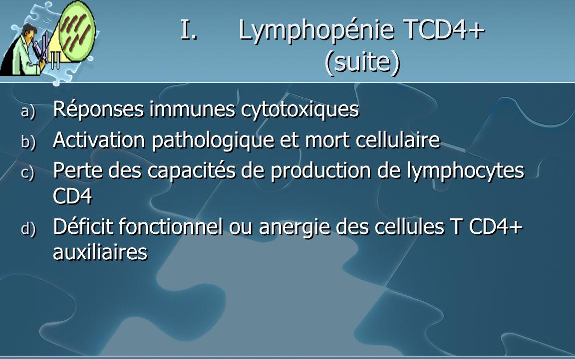 I.Lymphopénie TCD4+ (suite) a) Réponses immunes cytotoxiques b) Activation pathologique et mort cellulaire c) Perte des capacités de production de lym