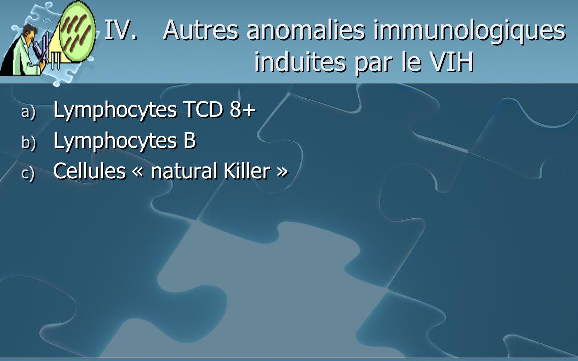 IV.Autres anomalies immunologiques induites par le VIH a) Lymphocytes TCD 8+ b) Lymphocytes B c) Cellules « natural Killer » a) Lymphocytes TCD 8+ b) Lymphocytes B c) Cellules « natural Killer »