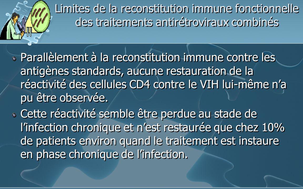 Limites de la reconstitution immune fonctionnelle des traitements antirétroviraux combinés Parallèlement à la reconstitution immune contre les antigènes standards, aucune restauration de la réactivité des cellules CD4 contre le VIH lui-même na pu être observée.