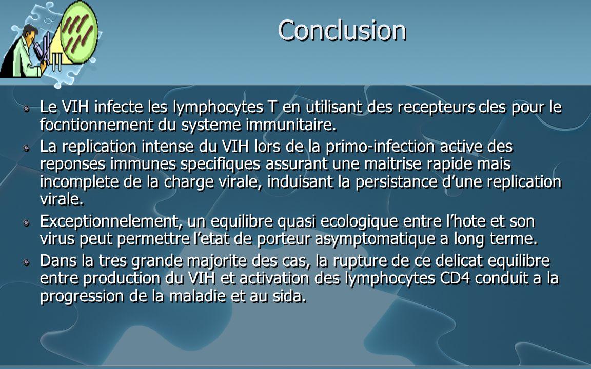 Conclusion Le VIH infecte les lymphocytes T en utilisant des recepteurs cles pour le focntionnement du systeme immunitaire. La replication intense du