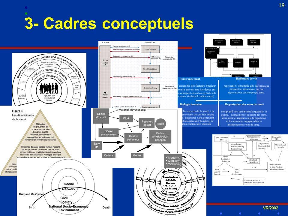 VR/2002 19 3- Cadres conceptuels