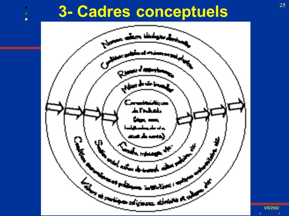 VR/2002 25 3- Cadres conceptuels