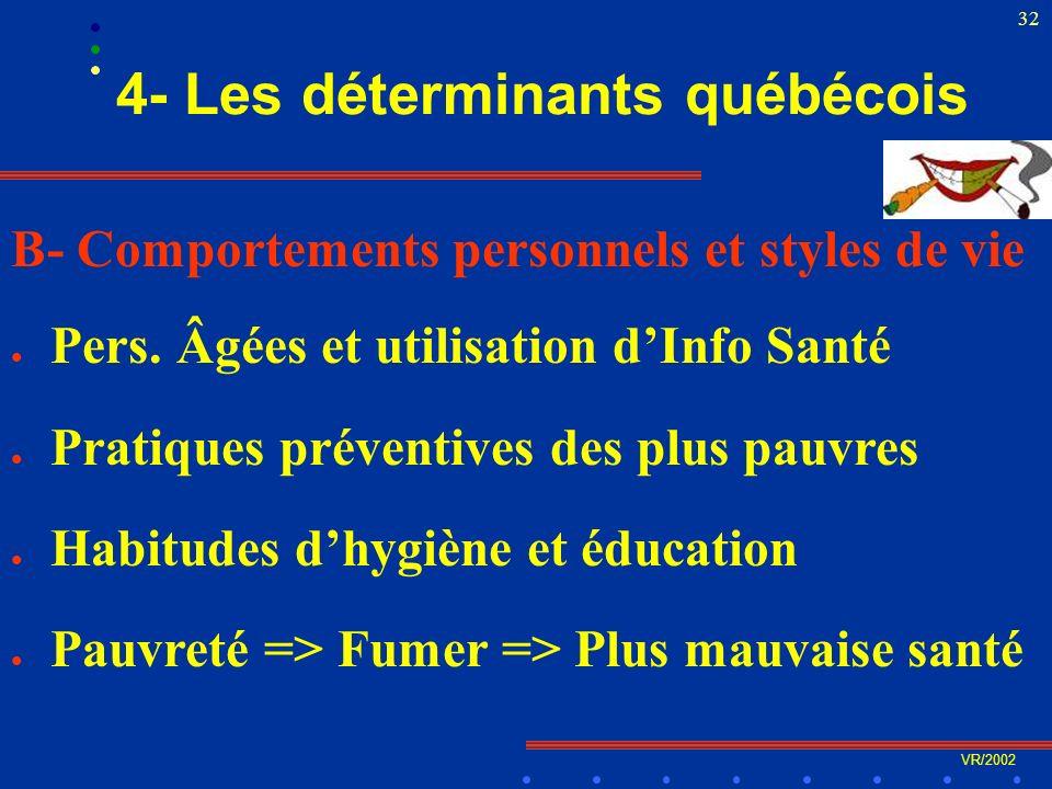 VR/2002 32 4- Les déterminants québécois B- Comportements personnels et styles de vie l Pers.