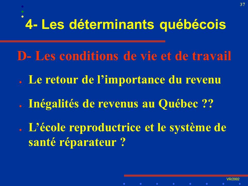 VR/2002 37 4- Les déterminants québécois D- Les conditions de vie et de travail l Le retour de limportance du revenu l Inégalités de revenus au Québec .