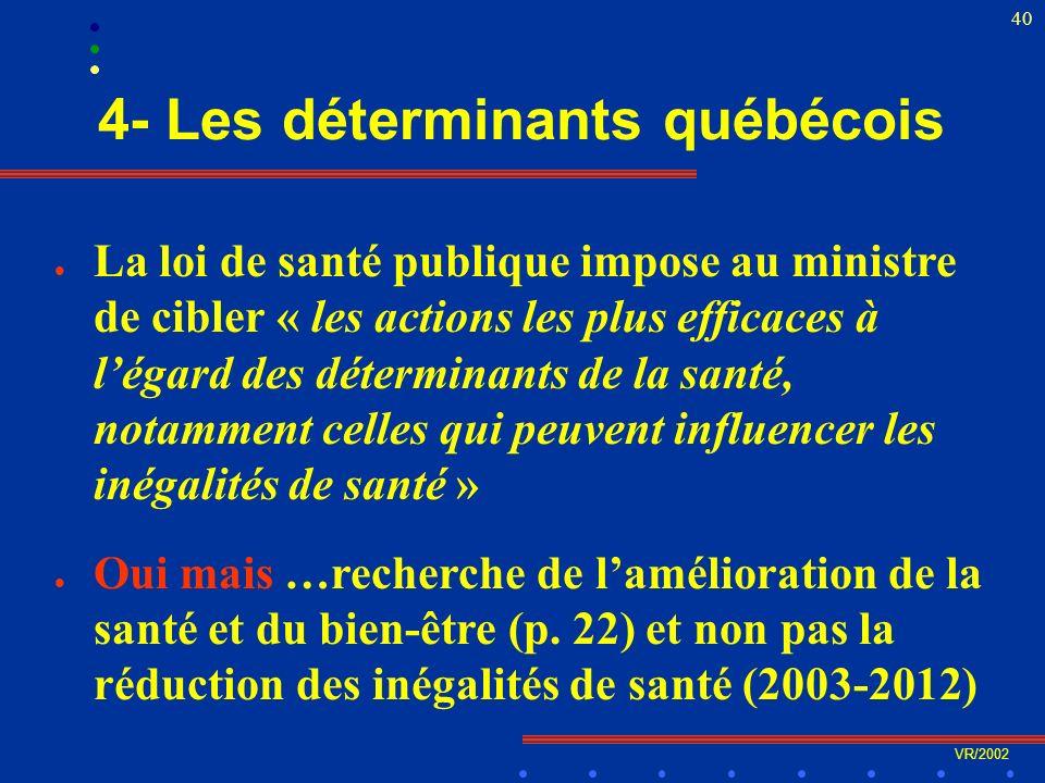 VR/2002 40 4- Les déterminants québécois l La loi de santé publique impose au ministre de cibler « les actions les plus efficaces à légard des déterminants de la santé, notamment celles qui peuvent influencer les inégalités de santé » l Oui mais …recherche de lamélioration de la santé et du bien-être (p.