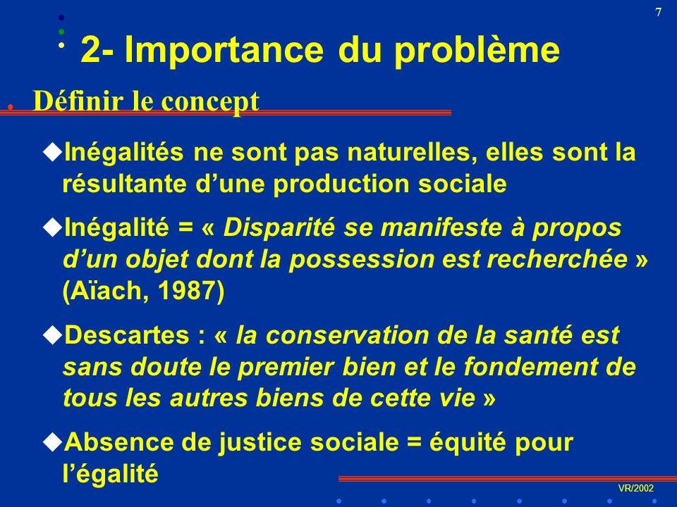 VR/2002 7 2- Importance du problème l Définir le concept u Inégalités ne sont pas naturelles, elles sont la résultante dune production sociale u Inégalité = « Disparité se manifeste à propos dun objet dont la possession est recherchée » (Aïach, 1987) u Descartes : « la conservation de la santé est sans doute le premier bien et le fondement de tous les autres biens de cette vie » u Absence de justice sociale = équité pour légalité