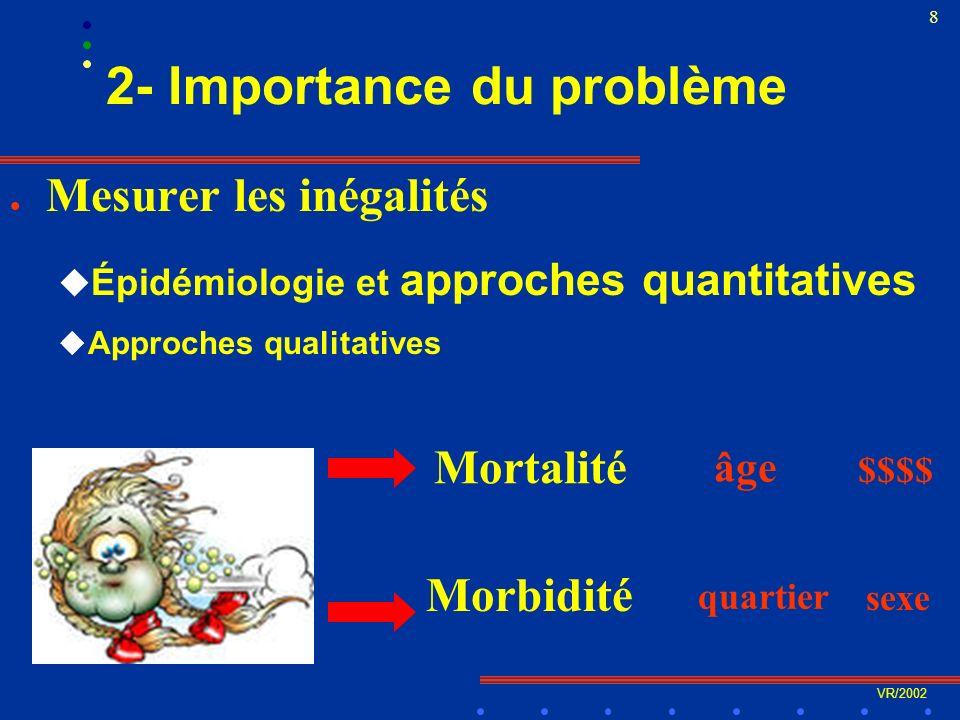 VR/2002 8 2- Importance du problème l Mesurer les inégalités u Épidémiologie et approches quantitatives u Approches qualitatives Mortalité Morbidité $$$$ sexe âge quartier