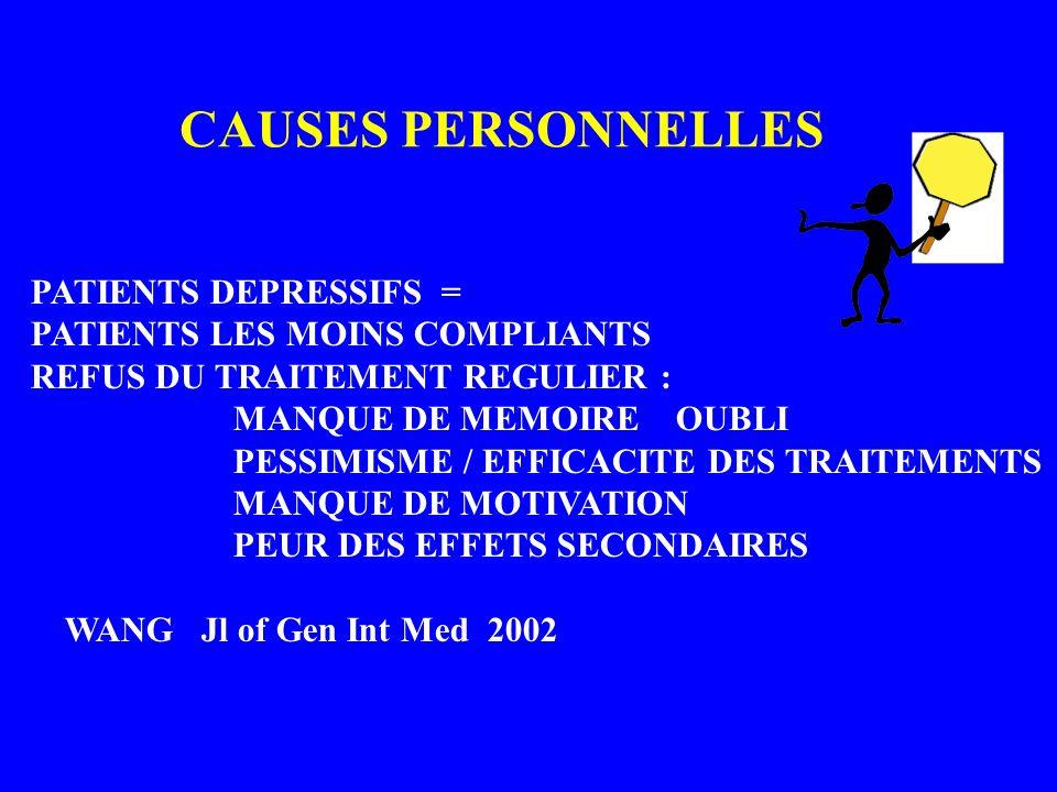 CAUSES PERSONNELLES PATIENTS DEPRESSIFS = PATIENTS LES MOINS COMPLIANTS REFUS DU TRAITEMENT REGULIER : MANQUE DE MEMOIRE OUBLI PESSIMISME / EFFICACITE