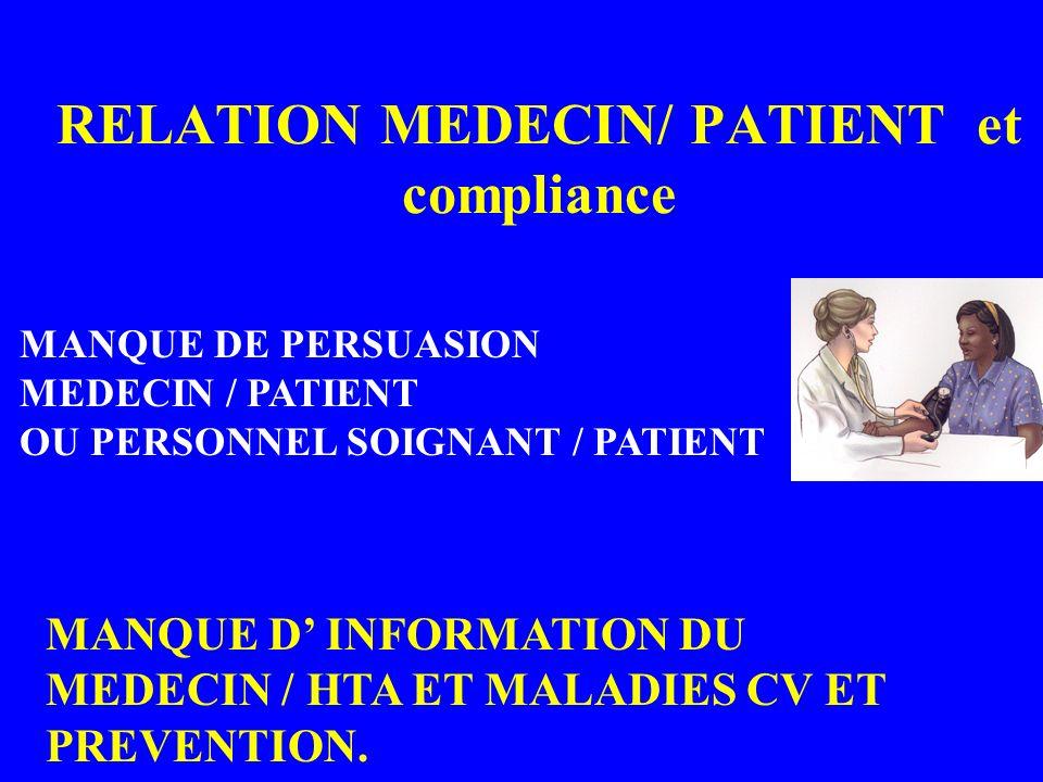 RELATION MEDECIN/ PATIENT et compliance MANQUE DE PERSUASION MEDECIN / PATIENT OU PERSONNEL SOIGNANT / PATIENT MANQUE D INFORMATION DU MEDECIN / HTA E