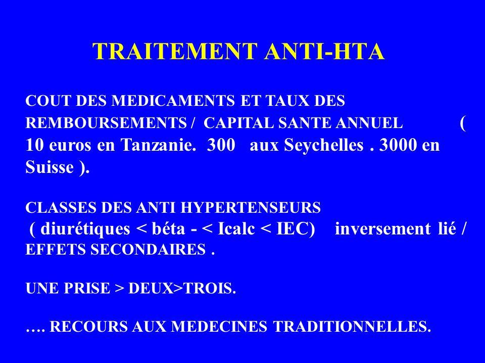 TRAITEMENT ANTI-HTA COUT DES MEDICAMENTS ET TAUX DES REMBOURSEMENTS / CAPITAL SANTE ANNUEL ( 10 euros en Tanzanie. 300 aux Seychelles. 3000 en Suisse