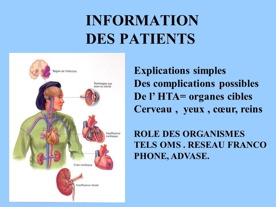 INFORMATION DES PATIENTS Explications simples Des complications possibles De l HTA= organes cibles Cerveau, yeux, cœur, reins ROLE DES ORGANISMES TELS