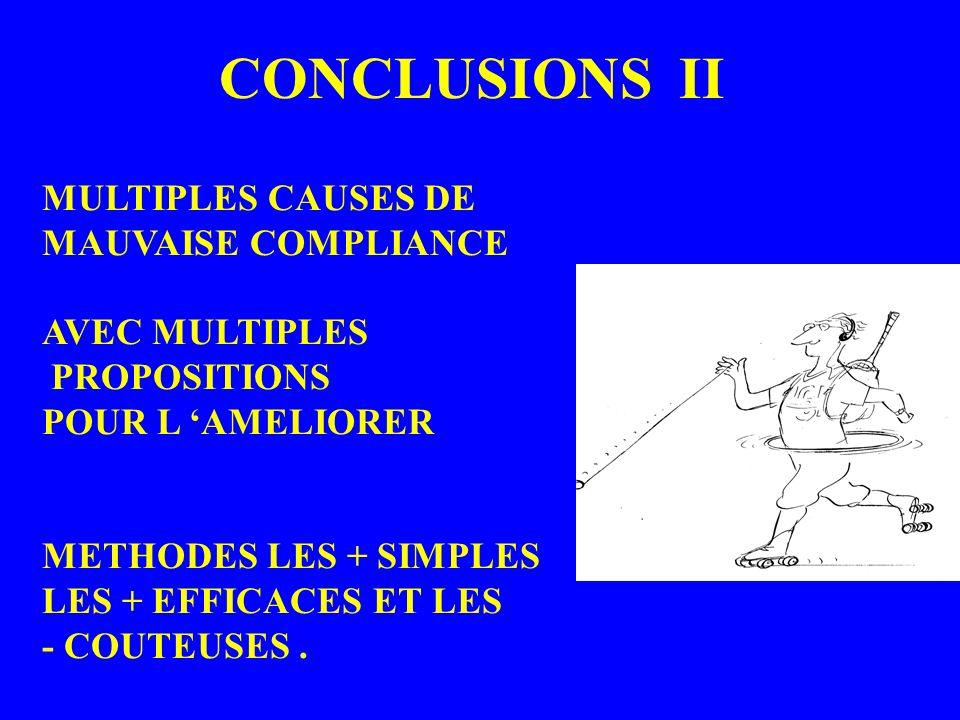 CONCLUSIONS II MULTIPLES CAUSES DE MAUVAISE COMPLIANCE AVEC MULTIPLES PROPOSITIONS POUR L AMELIORER METHODES LES + SIMPLES LES + EFFICACES ET LES - CO