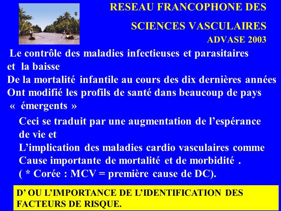 RESEAU FRANCOPHONE DES SCIENCES VASCULAIRES ADVASE 2003 Le contrôle des maladies infectieuses et parasitaires et la baisse De la mortalité infantile a