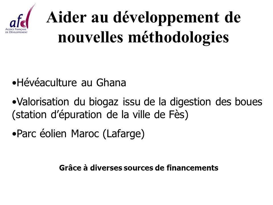 Aider au développement de nouvelles méthodologies Hévéaculture au Ghana Valorisation du biogaz issu de la digestion des boues (station dépuration de la ville de Fès) Parc éolien Maroc (Lafarge) Grâce à diverses sources de financements