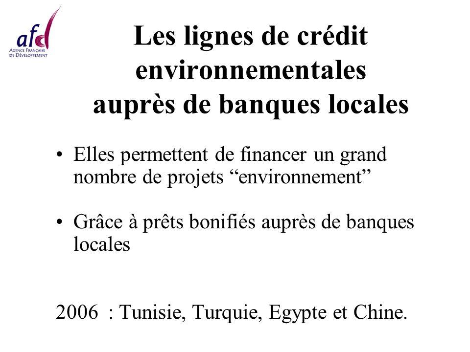 Les lignes de crédit environnementales auprès de banques locales Elles permettent de financer un grand nombre de projets environnement Grâce à prêts bonifiés auprès de banques locales 2006 : Tunisie, Turquie, Egypte et Chine.