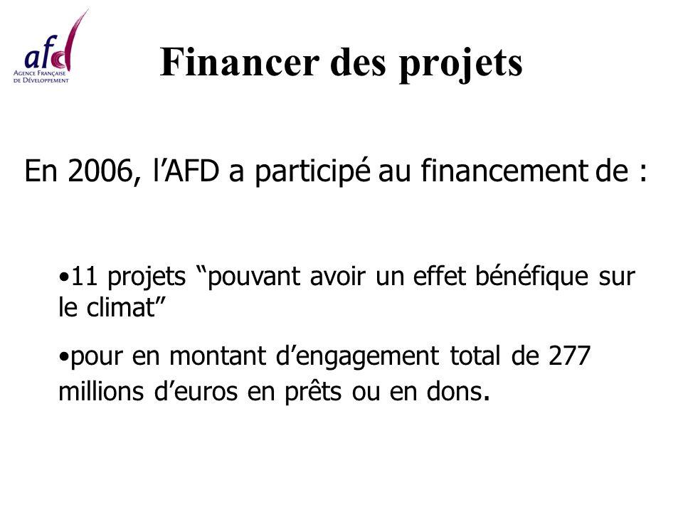 Financer des projets En 2006, lAFD a participé au financement de : 11 projets pouvant avoir un effet bénéfique sur le climat pour en montant dengagement total de 277 millions deuros en prêts ou en dons.