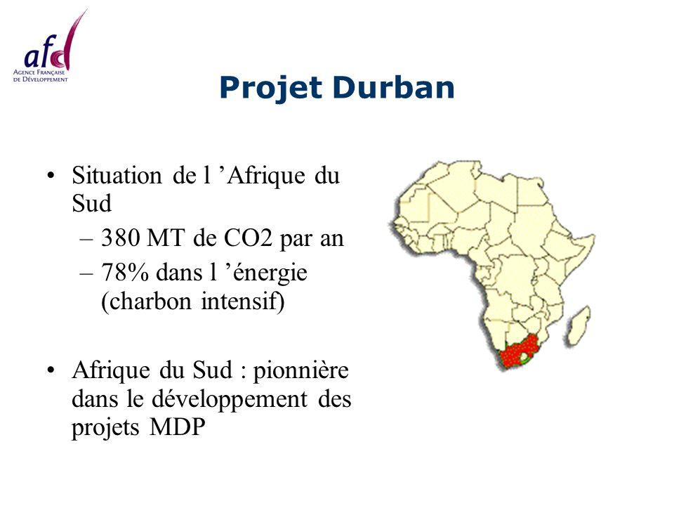 Projet Durban Situation de l Afrique du Sud –380 MT de CO2 par an –78% dans l énergie (charbon intensif) Afrique du Sud : pionnière dans le développement des projets MDP
