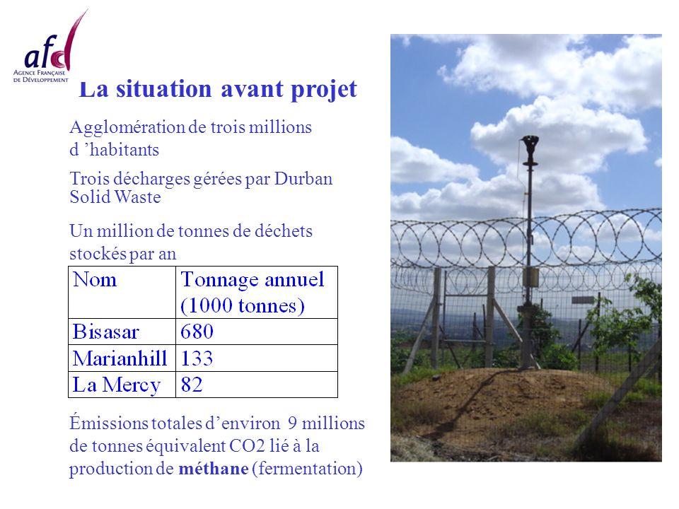 La situation avant projet Agglomération de trois millions d habitants Trois décharges gérées par Durban Solid Waste Un million de tonnes de déchets stockés par an Émissions totales denviron 9 millions de tonnes équivalent CO2 lié à la production de méthane (fermentation)