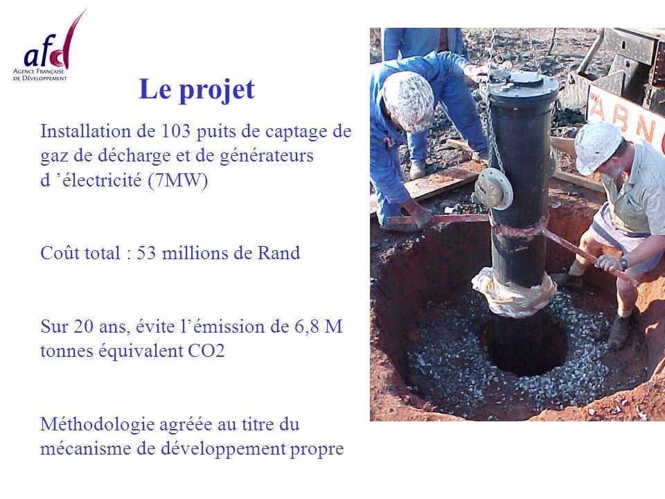 Le projet Installation de 103 puits de captage de gaz de décharge et de générateurs d électricité (7MW) Coût total : 53 millions de Rand Sur 20 ans, évite lémission de 6,8 M tonnes équivalent CO2 Méthodologie agréée au titre du mécanisme de développement propre