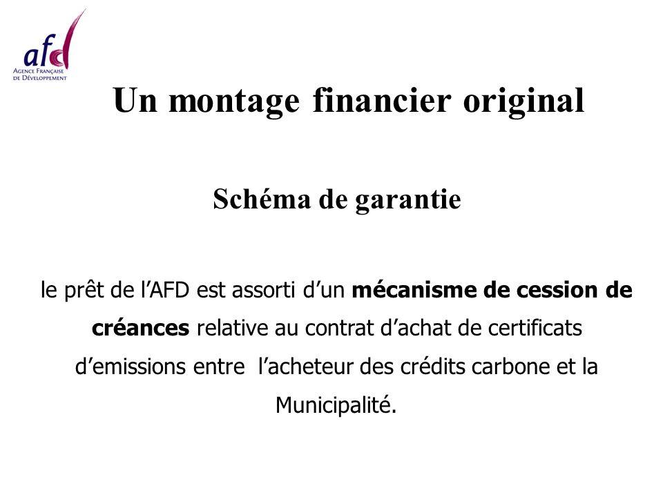 Un montage financier original Schéma de garantie le prêt de lAFD est assorti dun mécanisme de cession de créances relative au contrat dachat de certificats demissions entre lacheteur des crédits carbone et la Municipalité.