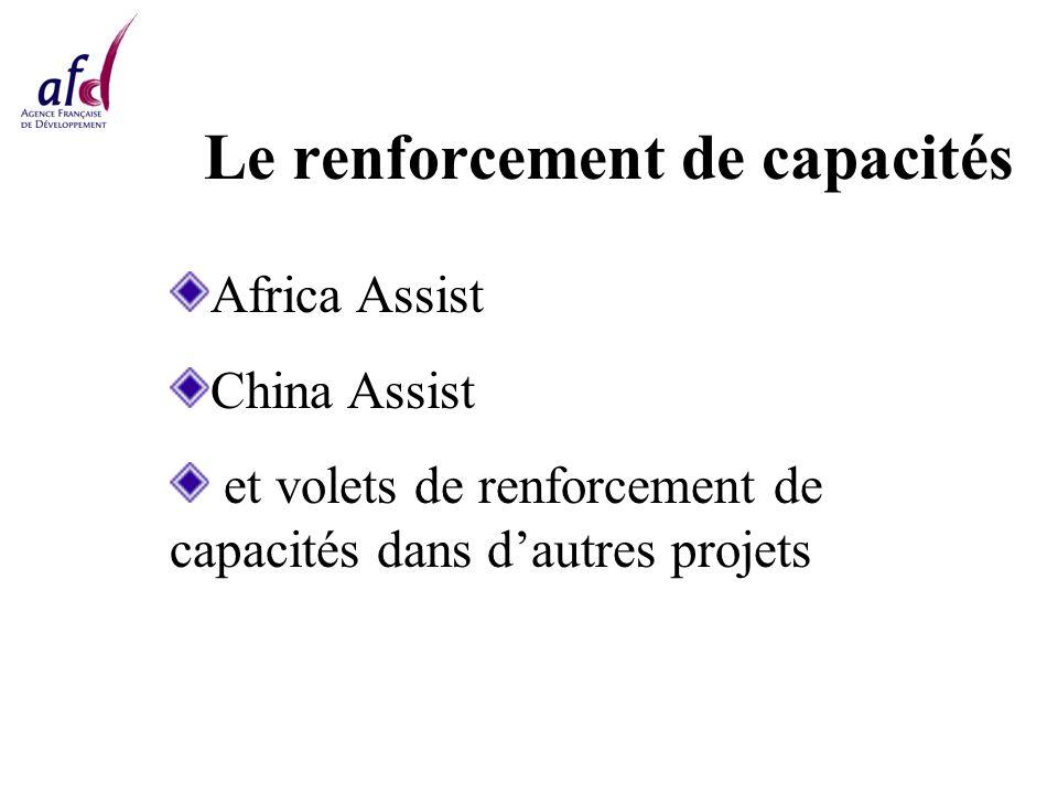 Le renforcement de capacités Africa Assist China Assist et volets de renforcement de capacités dans dautres projets