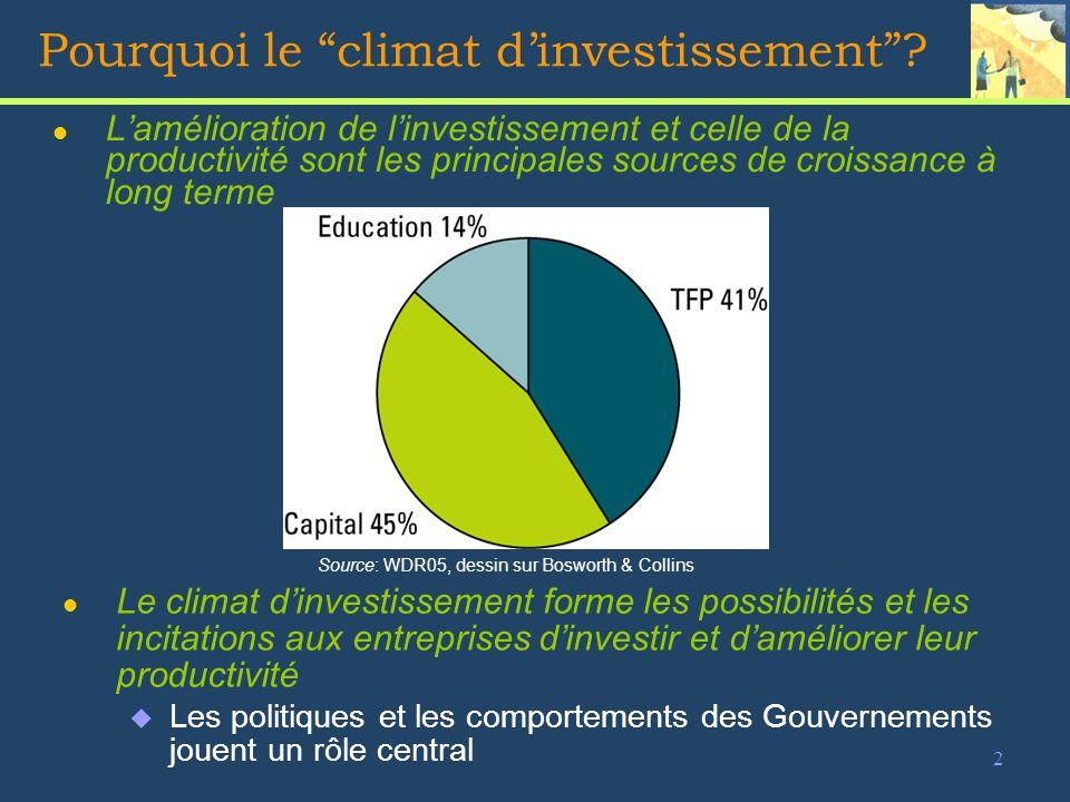 2 Pourquoi le climat dinvestissement.