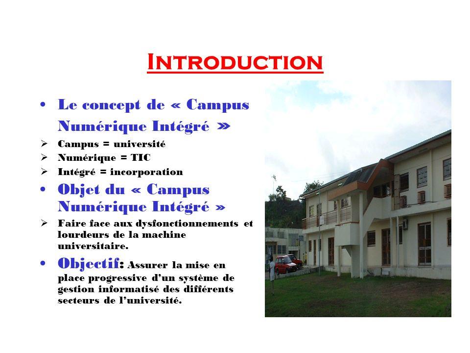 Introduction Le concept de « Campus Numérique Intégré » Campus = université Numérique = TIC Intégré = incorporation Objet du « Campus Numérique Intégré » Faire face aux dysfonctionnements et lourdeurs de la machine universitaire.