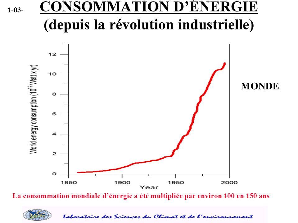 CONSOMMATION DÉNERGIE (depuis la révolution industrielle) MONDE La consommation mondiale dénergie a été multipliée par environ 100 en 150 ans 1-03-