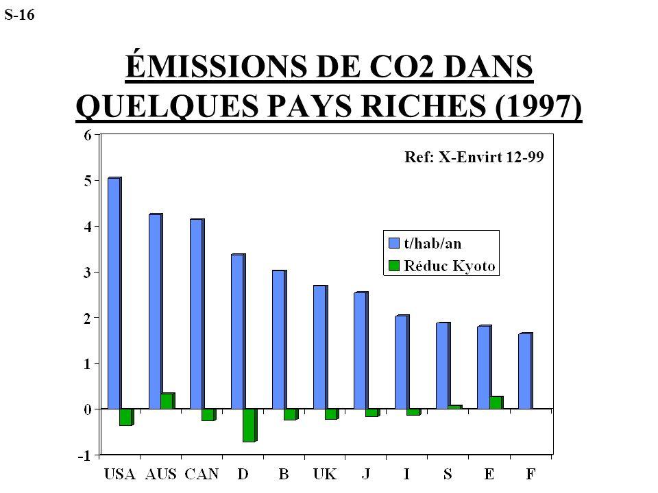 ÉMISSIONS DE CO2 DANS QUELQUES PAYS RICHES (1997) Ref: X-Envirt 12-99 S-16