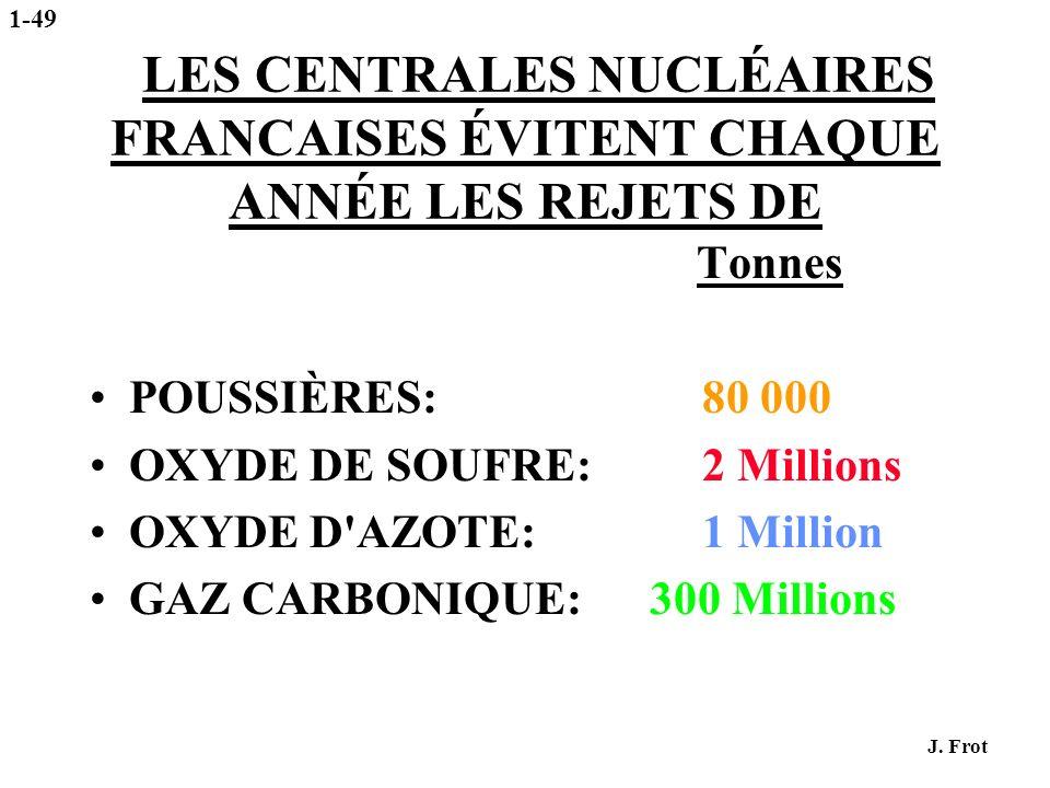 LES CENTRALES NUCLÉAIRES FRANCAISES ÉVITENT CHAQUE ANNÉE LES REJETS DE Tonnes POUSSIÈRES: 80 000 OXYDE DE SOUFRE: 2 Millions OXYDE D'AZOTE:1 Million G