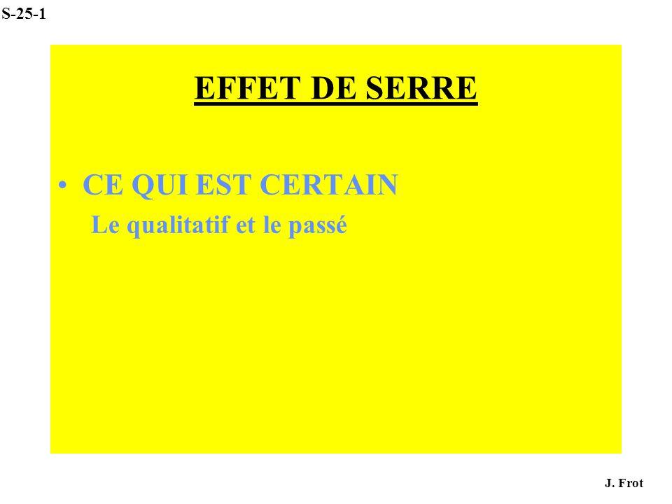 EFFET DE SERRE CE QUI EST CERTAIN Le qualitatif et le passé S-25-1 J. Frot