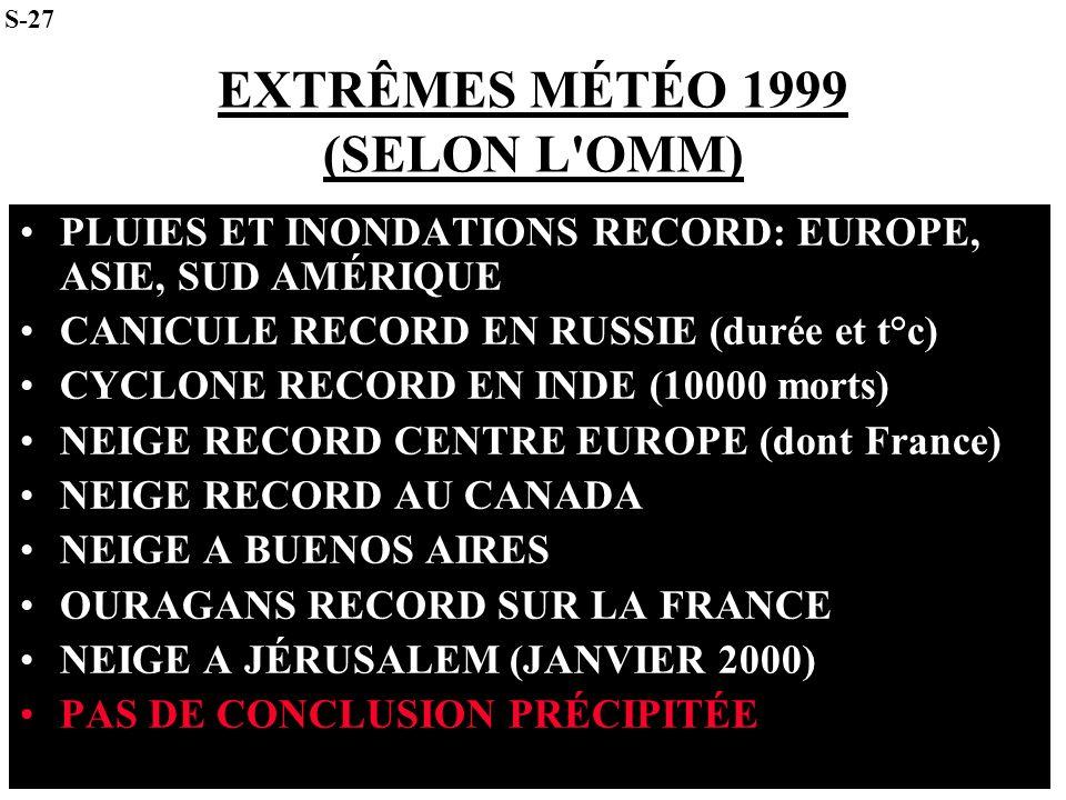 EXTRÊMES MÉTÉO 1999 (SELON L'OMM) PLUIES ET INONDATIONS RECORD: EUROPE, ASIE, SUD AMÉRIQUE CANICULE RECORD EN RUSSIE (durée et t°c) CYCLONE RECORD EN
