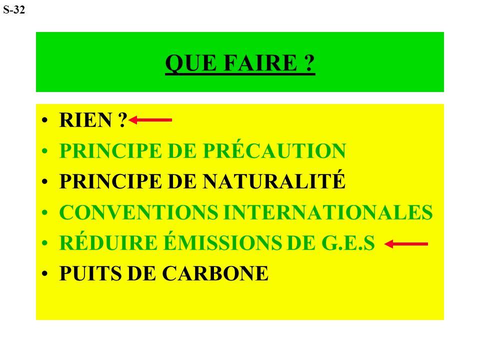 QUE FAIRE ? RIEN ? PRINCIPE DE PRÉCAUTION PRINCIPE DE NATURALITÉ CONVENTIONS INTERNATIONALES RÉDUIRE ÉMISSIONS DE G.E.S PUITS DE CARBONE S-32