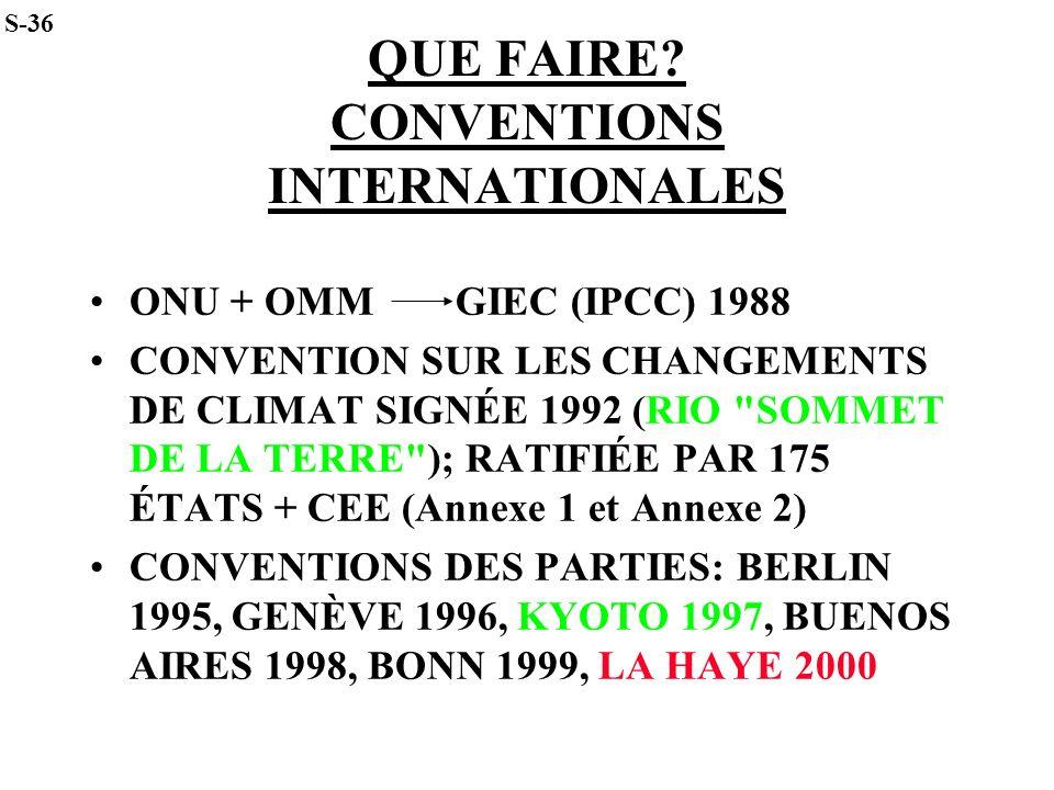 QUE FAIRE? CONVENTIONS INTERNATIONALES ONU + OMM GIEC (IPCC) 1988 CONVENTION SUR LES CHANGEMENTS DE CLIMAT SIGNÉE 1992 (RIO