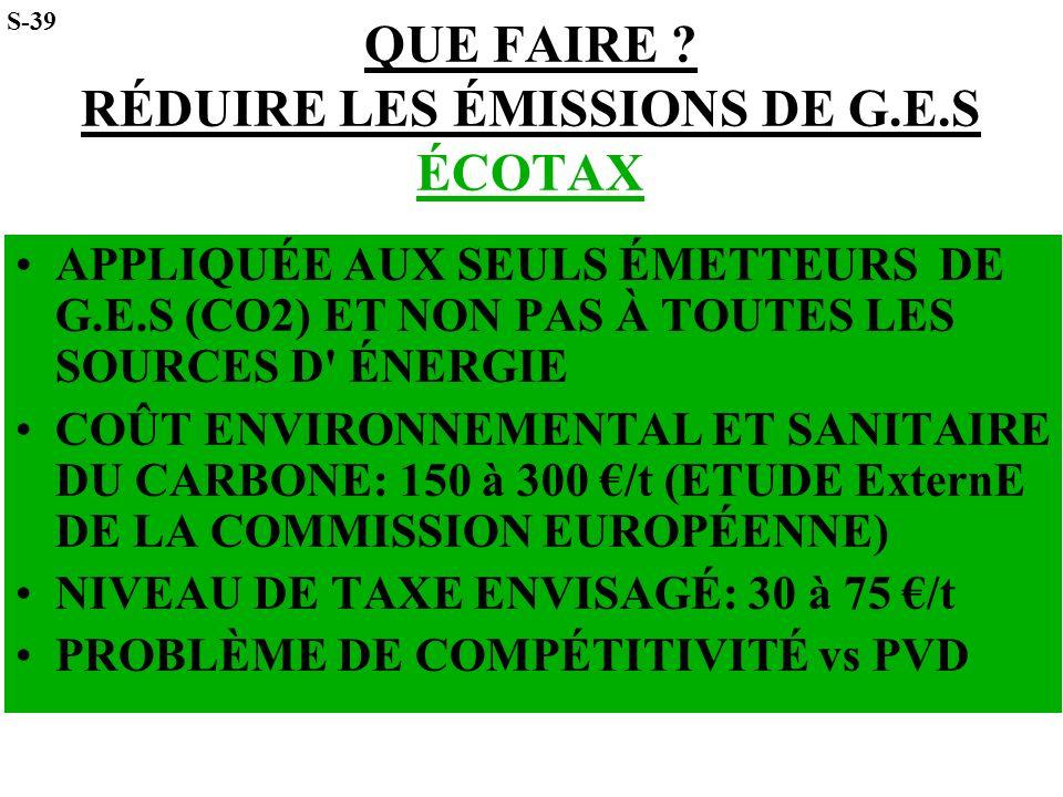 QUE FAIRE ? RÉDUIRE LES ÉMISSIONS DE G.E.S ÉCOTAX APPLIQUÉE AUX SEULS ÉMETTEURS DE G.E.S (CO2) ET NON PAS À TOUTES LES SOURCES D' ÉNERGIE COÛT ENVIRON