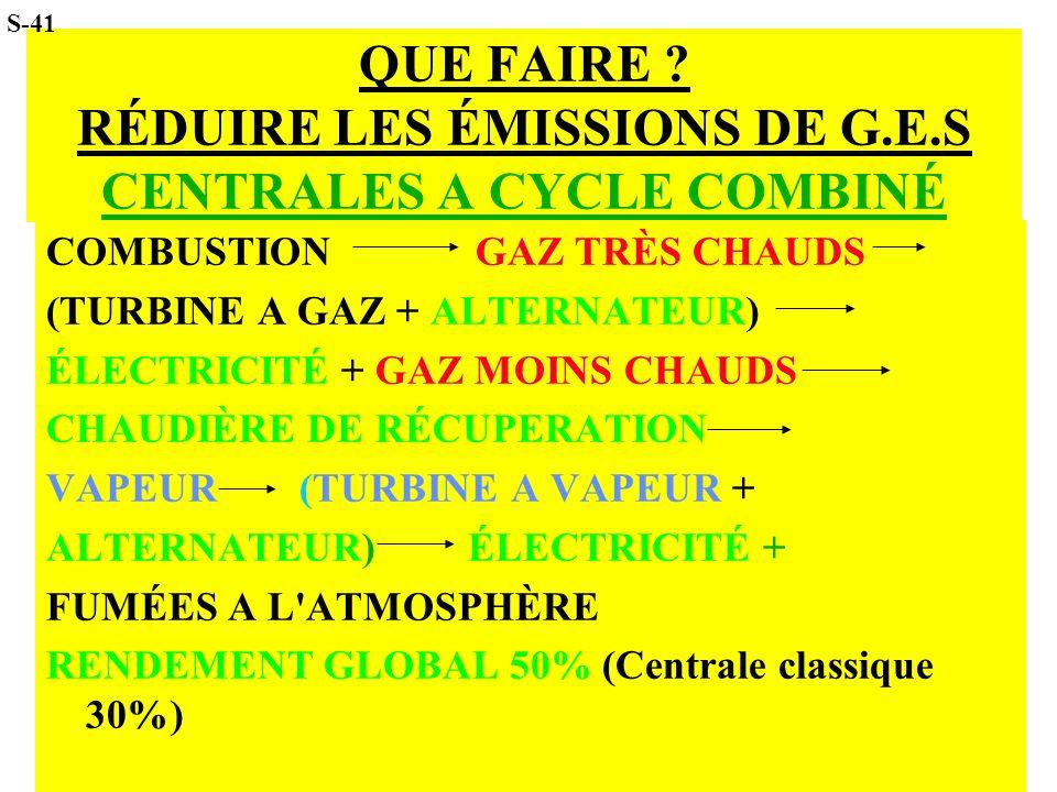 QUE FAIRE ? RÉDUIRE LES ÉMISSIONS DE G.E.S CENTRALES A CYCLE COMBINÉ COMBUSTION GAZ TRÈS CHAUDS (TURBINE A GAZ + ALTERNATEUR) ÉLECTRICITÉ + GAZ MOINS