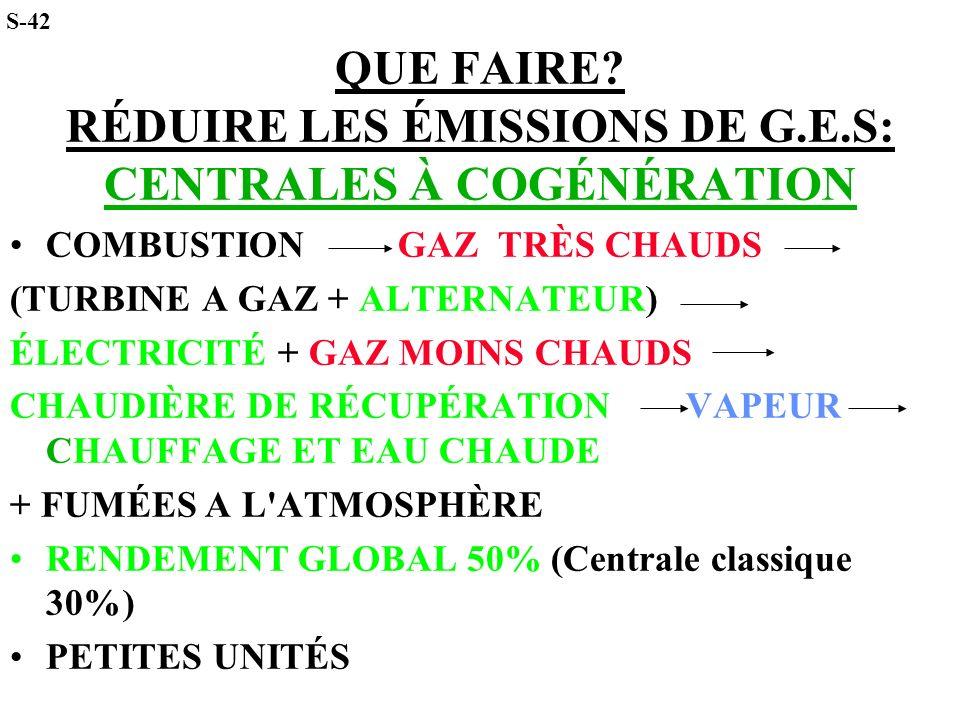 QUE FAIRE? RÉDUIRE LES ÉMISSIONS DE G.E.S: CENTRALES À COGÉNÉRATION COMBUSTION GAZ TRÈS CHAUDS (TURBINE A GAZ + ALTERNATEUR) ÉLECTRICITÉ + GAZ MOINS C