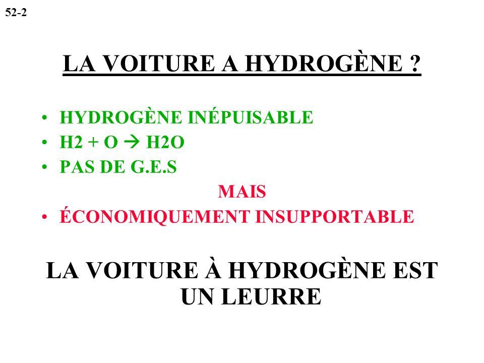 LA VOITURE A HYDROGÈNE ? HYDROGÈNE INÉPUISABLE H2 + O H2O PAS DE G.E.S MAIS ÉCONOMIQUEMENT INSUPPORTABLE LA VOITURE À HYDROGÈNE EST UN LEURRE 52-2