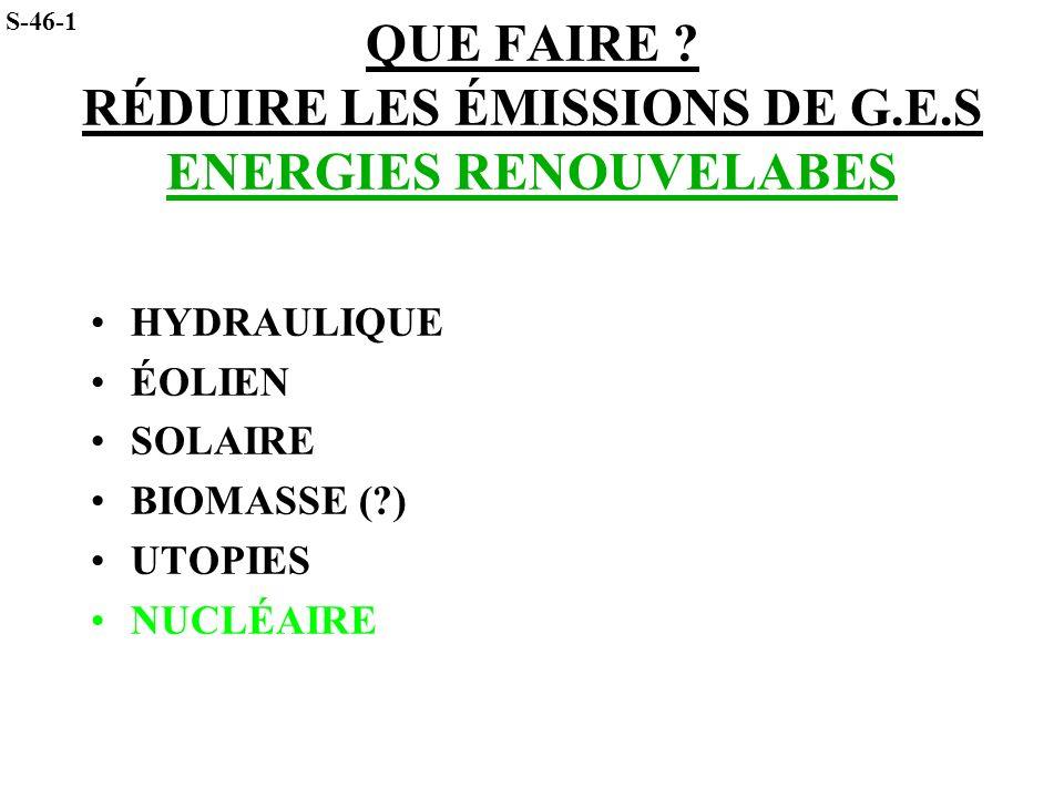 QUE FAIRE ? RÉDUIRE LES ÉMISSIONS DE G.E.S ENERGIES RENOUVELABES HYDRAULIQUE ÉOLIEN SOLAIRE BIOMASSE (?) UTOPIES NUCLÉAIRE S-46-1