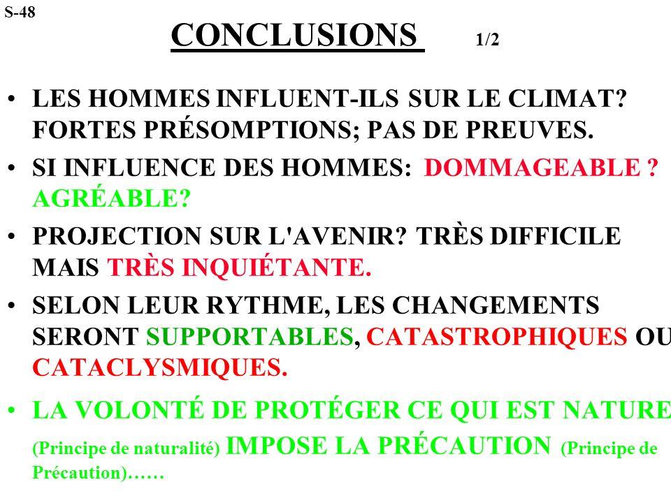 CONCLUSIONS 1/2 LES HOMMES INFLUENT-ILS SUR LE CLIMAT? FORTES PRÉSOMPTIONS; PAS DE PREUVES. SI INFLUENCE DES HOMMES: DOMMAGEABLE ? AGRÉABLE? PROJECTIO