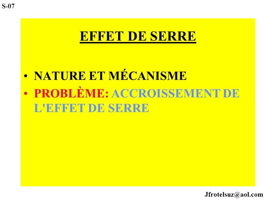 EFFET DE SERRE NATURE ET MÉCANISME PROBLÈME: ACCROISSEMENT DE L'EFFET DE SERRE S-07 Jfrotelsuz@aol.com