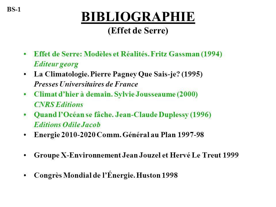 BIBLIOGRAPHIE (Effet de Serre) Effet de Serre: Modèles et Réalités. Fritz Gassman (1994) Editeur georg La Climatologie. Pierre Pagney Que Sais-je? (19