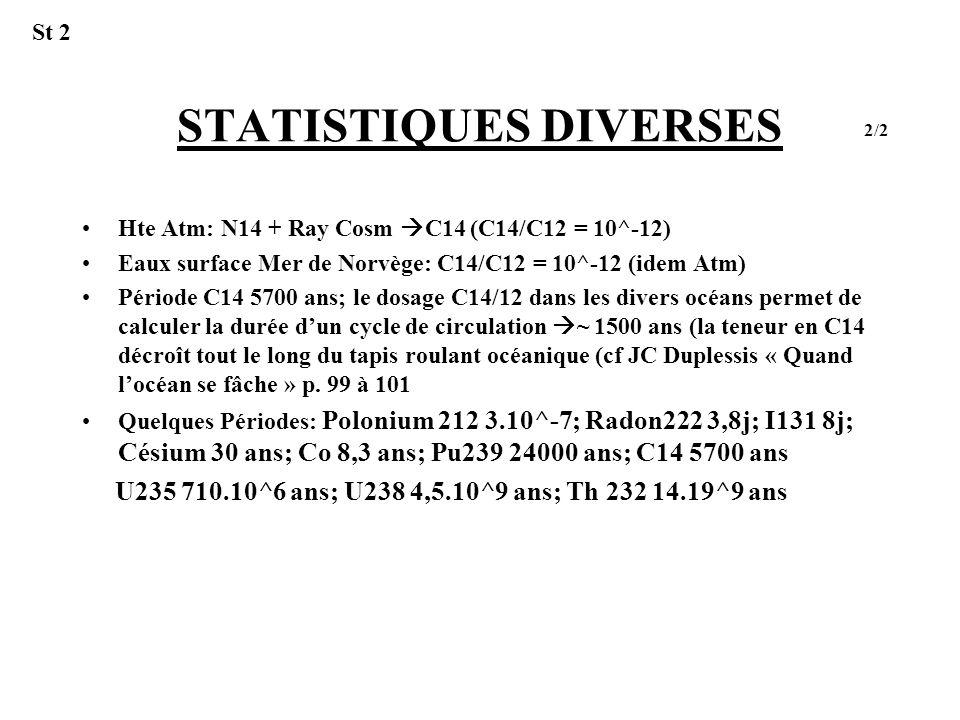 STATISTIQUES DIVERSES Hte Atm: N14 + Ray Cosm C14 (C14/C12 = 10^-12) Eaux surface Mer de Norvège: C14/C12 = 10^-12 (idem Atm) Période C14 5700 ans; le