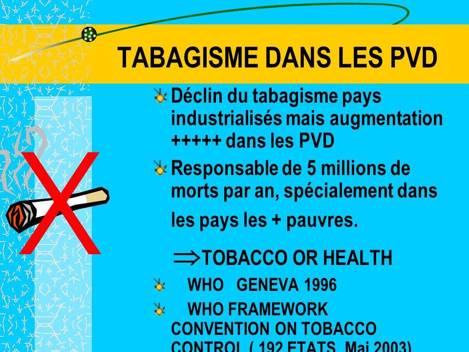 DIABETE DANS LES PVD L UNE DES 5 PREMIERES CAUSES DE MORTALITE DANS LA PLUPART DES PAYS. 110 MILLIONS ( 2003) 220 MILLIONS ( 2010). PVD = transition é