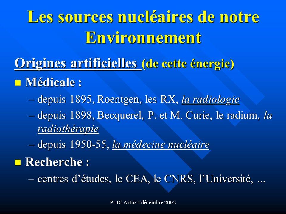 Pr JC Artus 4 décembre 2002 Les sources nucléaires de notre Environnement Origines artificielles (de cette énergie) n Médicale : –depuis 1895, Roentge