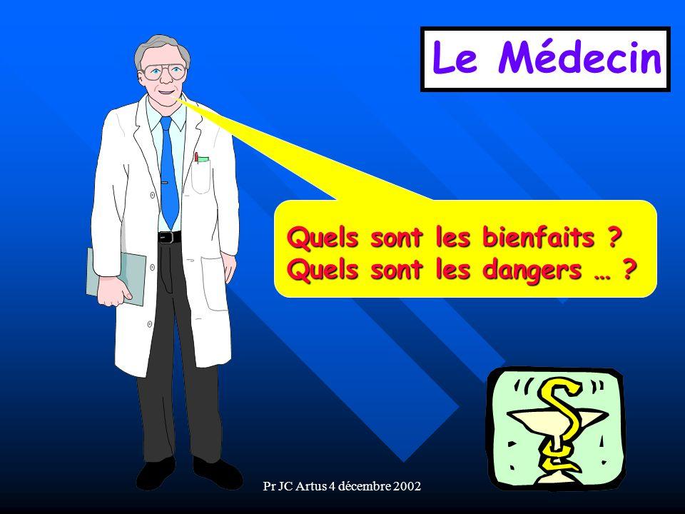 Pr JC Artus 4 décembre 2002 Le Médecin Quels sont les bienfaits ? Quels sont les dangers … ?