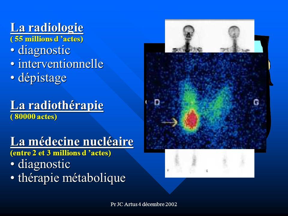 Pr JC Artus 4 décembre 2002 La radiologie ( 55 millions d actes) diagnostic diagnostic interventionnelle interventionnelle dépistage dépistage La radi
