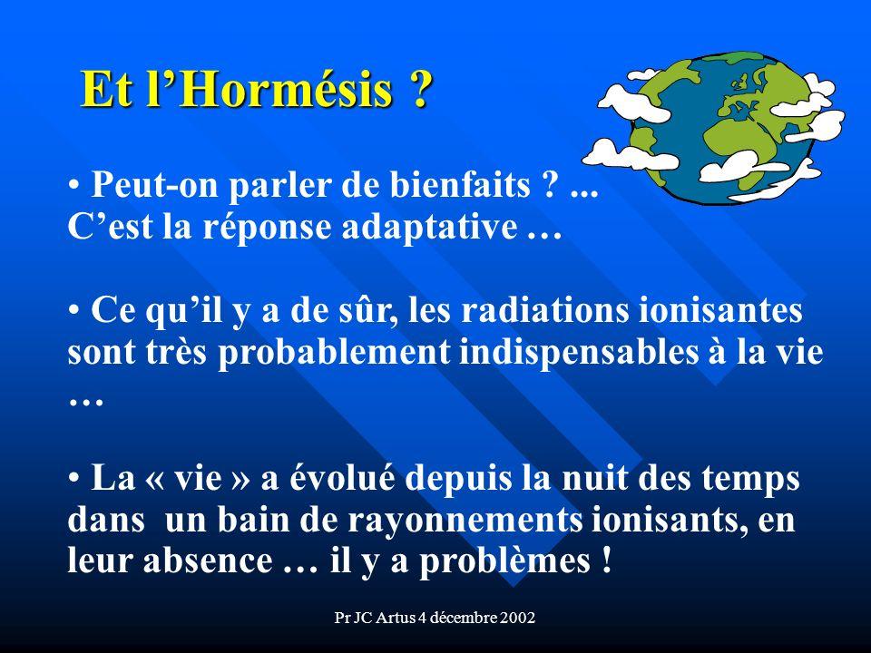 Pr JC Artus 4 décembre 2002 Et lHormésis ? Peut-on parler de bienfaits ?... Cest la réponse adaptative … Ce quil y a de sûr, les radiations ionisantes