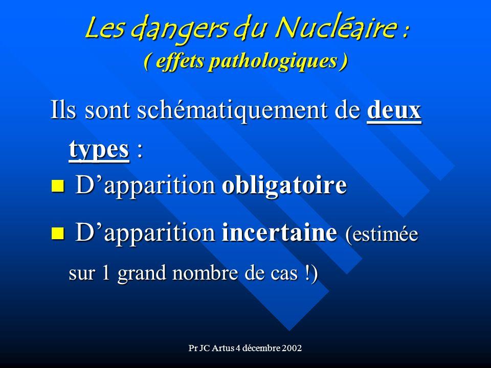 Pr JC Artus 4 décembre 2002 Les dangers du Nucléaire : ( effets pathologiques ) Ils sont schématiquement de deux types : n Dapparition obligatoire n D